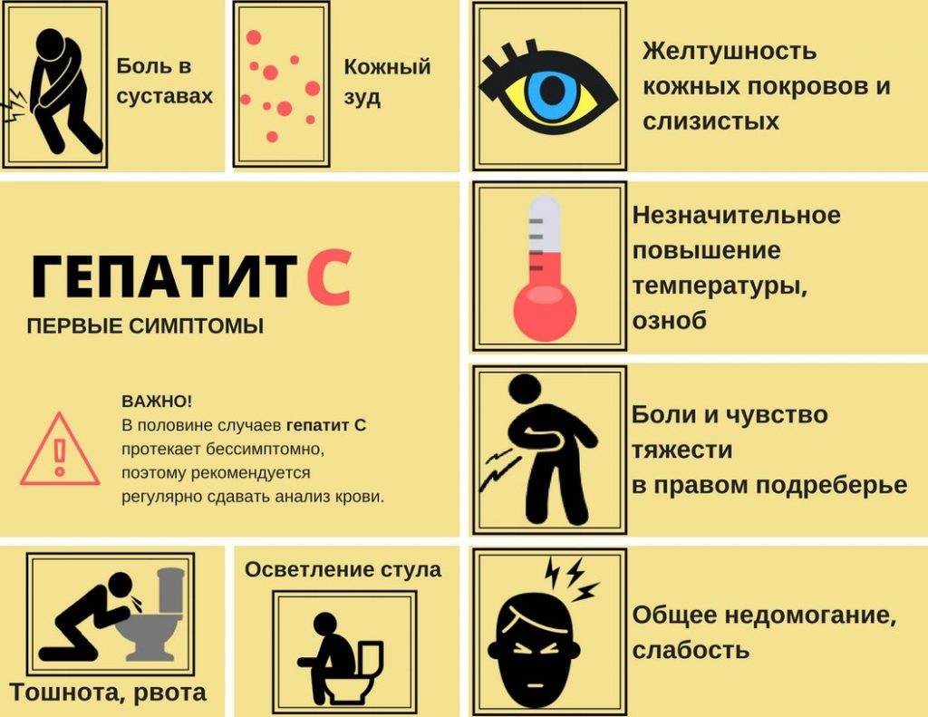 Гапатит С by .